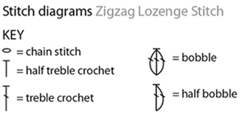 crochet diagram key