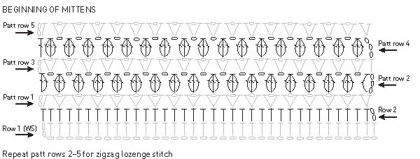 Pattern for fingerless mittens